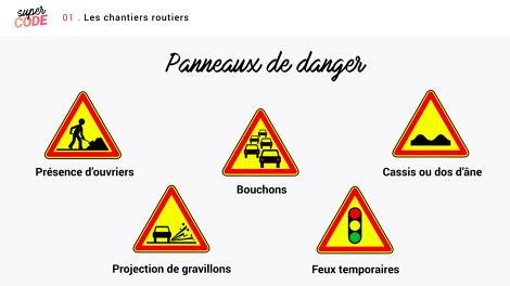 Route : Les zones de danger