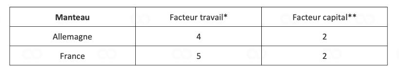 3f4c5db8-1d5f-4d65-a621-ce8c093a79f7_w820h153