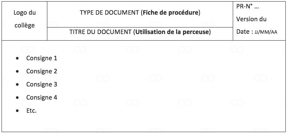 Fiche de procédure - digiSchool brevet (technologie)